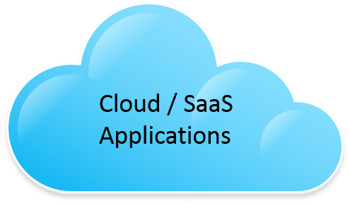 Cloud and SaaS make my software license management problems