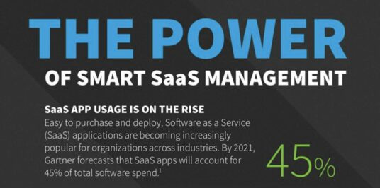The Power of Smart SaaS Management